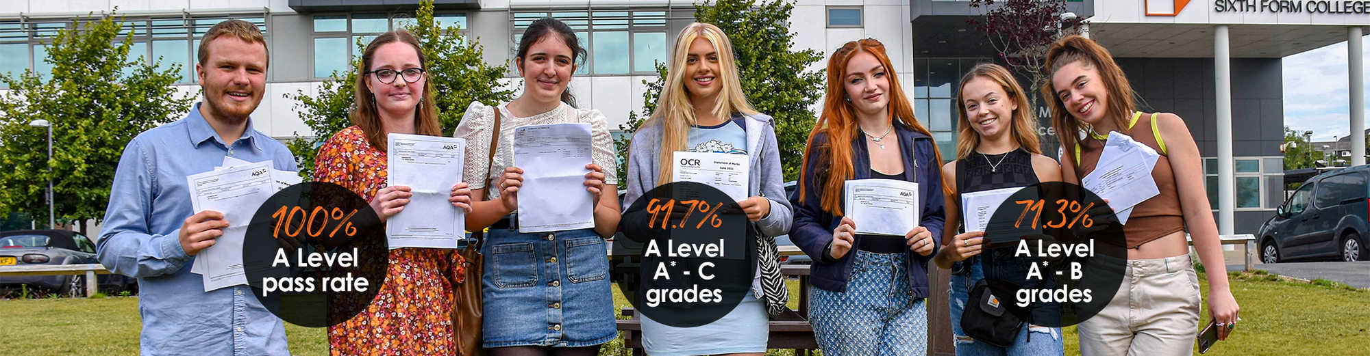 Diverse group of students outsing the college holding their exam pass certificates